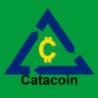 Movimento Catacoin